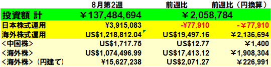 f:id:yabure-kabure:20210814103835p:plain