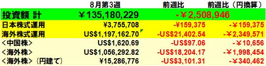 f:id:yabure-kabure:20210821105925p:plain