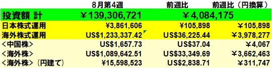f:id:yabure-kabure:20210828112439p:plain