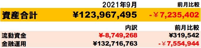 f:id:yabure-kabure:20211004095406j:plain