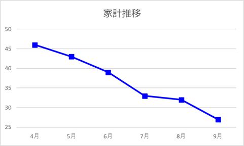 f:id:yabure-kabure:20211006162522p:plain