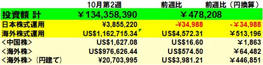 f:id:yabure-kabure:20211010092034p:plain