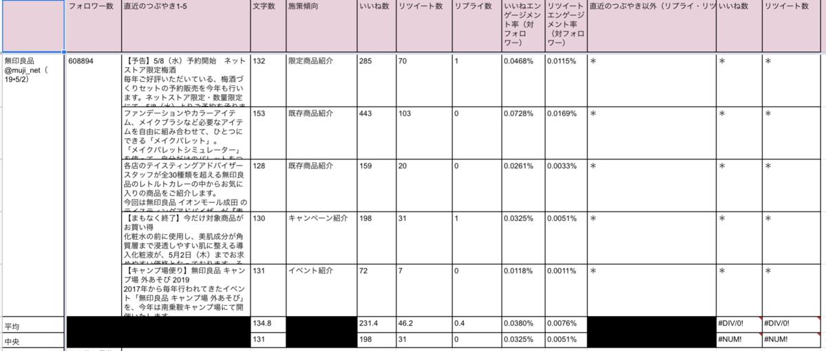 f:id:yacchi10034:20190504001005p:plain