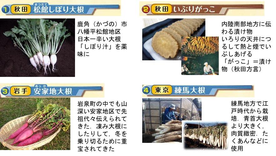 f:id:yachikusakusaki:20170123232339j:plain