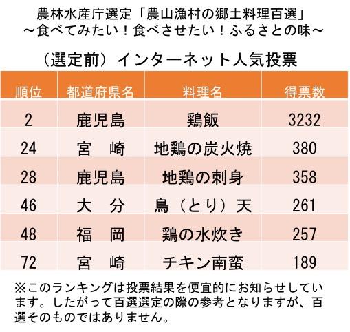 f:id:yachikusakusaki:20170303211757j:plain
