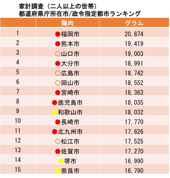 f:id:yachikusakusaki:20170303215702j:plain
