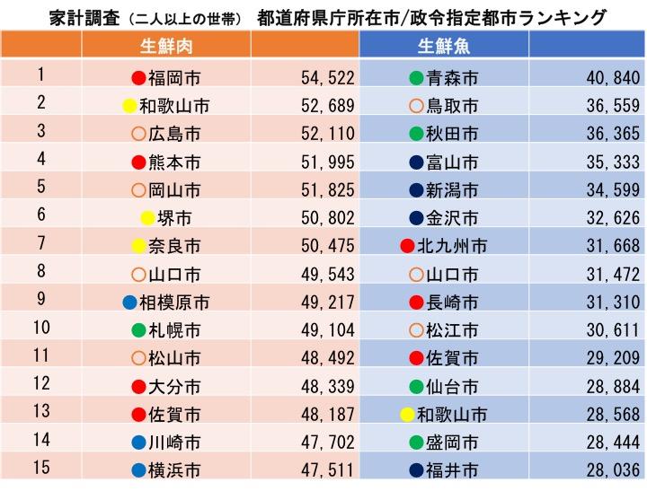 f:id:yachikusakusaki:20170303220846j:plain