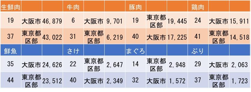 f:id:yachikusakusaki:20170303223419j:plain