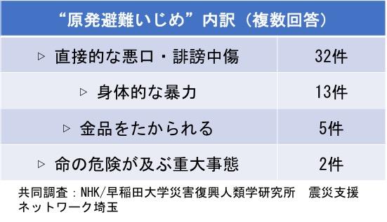 f:id:yachikusakusaki:20170309012405j:plain
