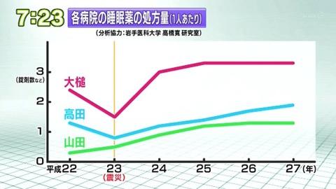 f:id:yachikusakusaki:20170310105403j:plain
