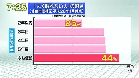 f:id:yachikusakusaki:20170310105531j:plain