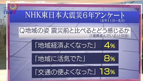 f:id:yachikusakusaki:20170310113349j:plain