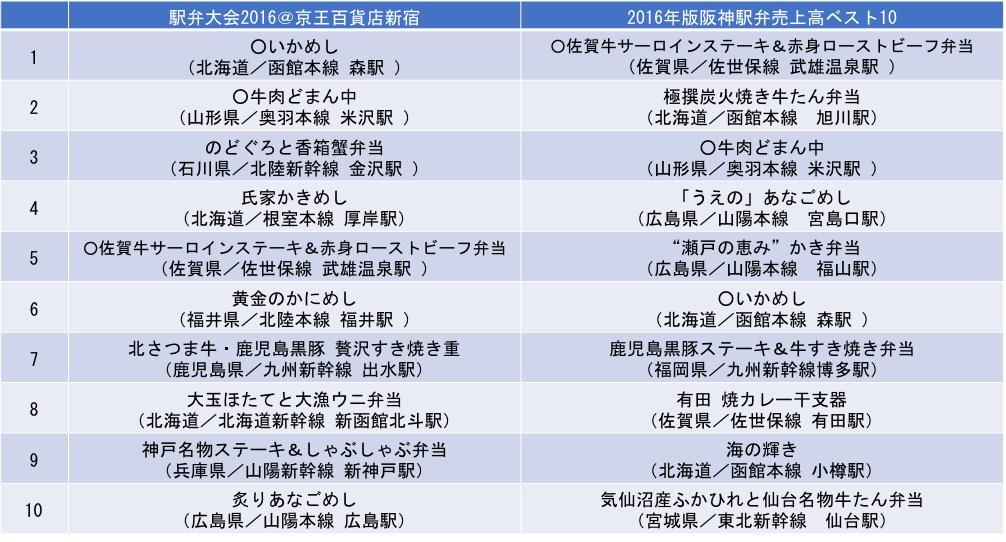 f:id:yachikusakusaki:20170315015831j:plain