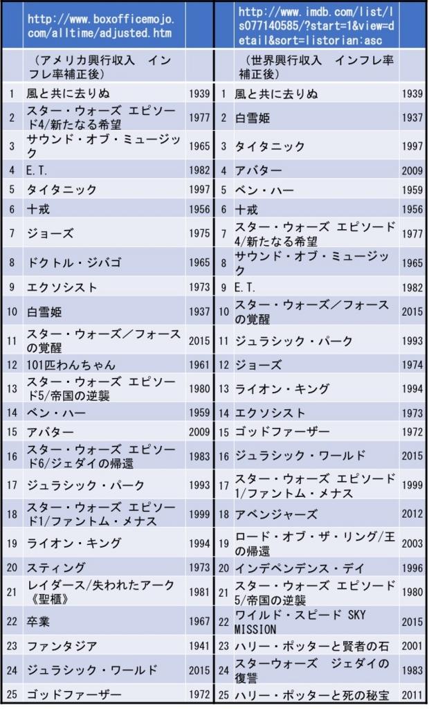 f:id:yachikusakusaki:20170319003105j:plain