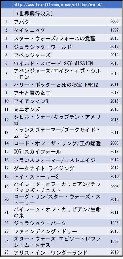f:id:yachikusakusaki:20170319134212j:plain