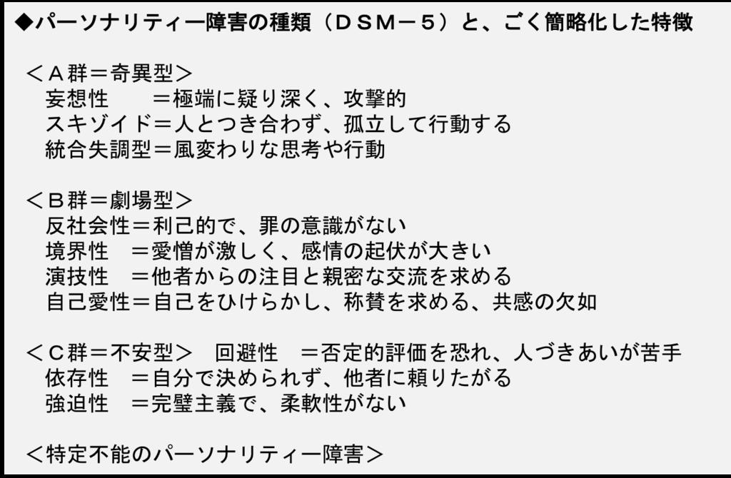 f:id:yachikusakusaki:20170326231101p:plain
