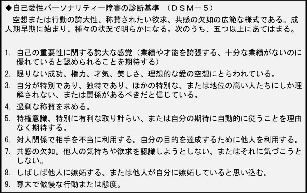 f:id:yachikusakusaki:20170326231124p:plain