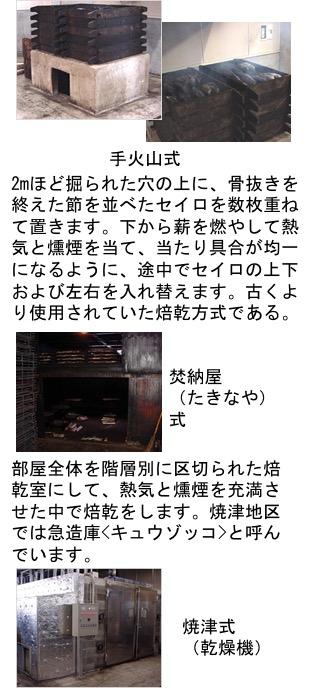 f:id:yachikusakusaki:20170411024048j:plain