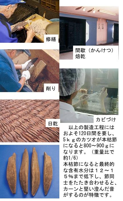 f:id:yachikusakusaki:20170411024122j:plain