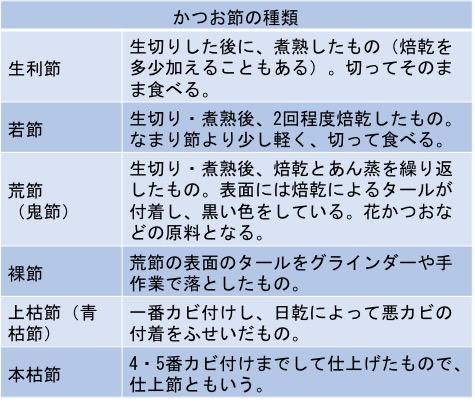 f:id:yachikusakusaki:20170411024556j:plain