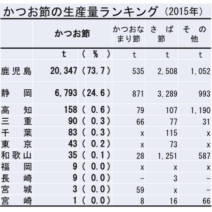 f:id:yachikusakusaki:20170411164957j:plain