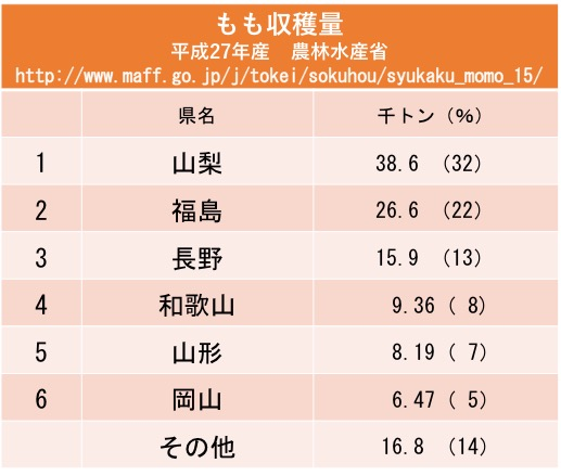 f:id:yachikusakusaki:20170416235815j:plain