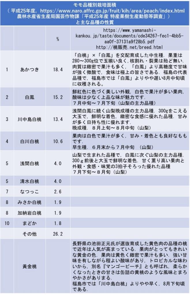 f:id:yachikusakusaki:20170417000332j:plain