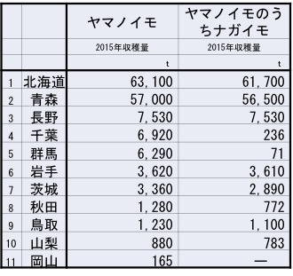 f:id:yachikusakusaki:20170519005941j:plain