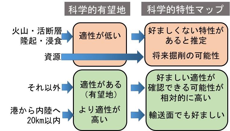 f:id:yachikusakusaki:20170528022750j:plain