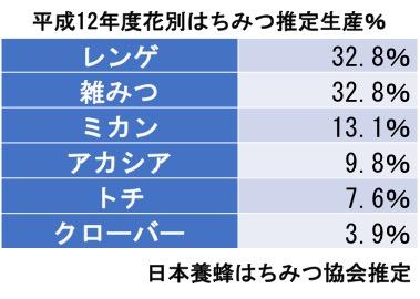 f:id:yachikusakusaki:20170528232220j:plain