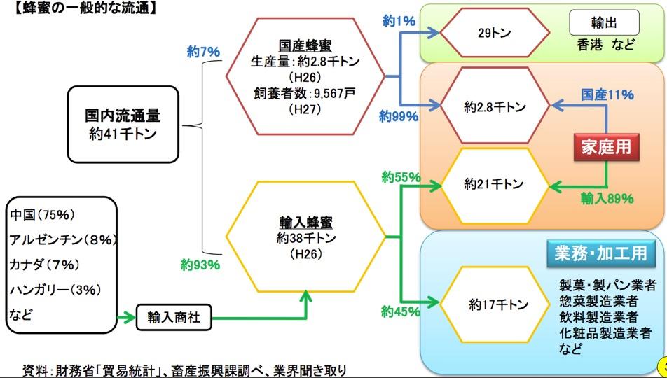 f:id:yachikusakusaki:20170528233105j:plain