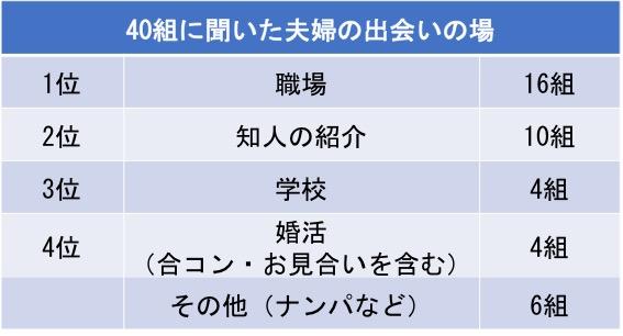 f:id:yachikusakusaki:20170531233008j:plain