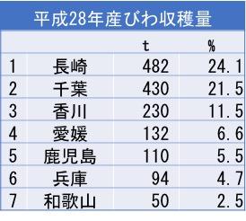 f:id:yachikusakusaki:20170605005415j:plain