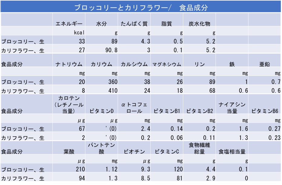 f:id:yachikusakusaki:20170608020118j:plain