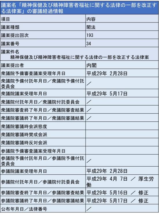 f:id:yachikusakusaki:20170614232903j:plain