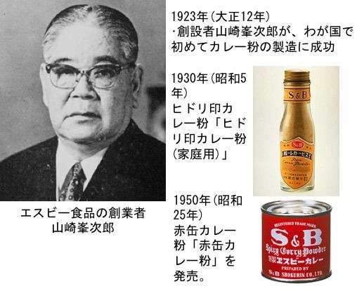 f:id:yachikusakusaki:20170622000501j:plain