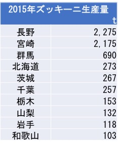 f:id:yachikusakusaki:20170707232007j:plain
