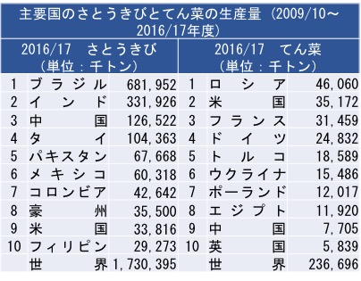 f:id:yachikusakusaki:20170710021032j:plain