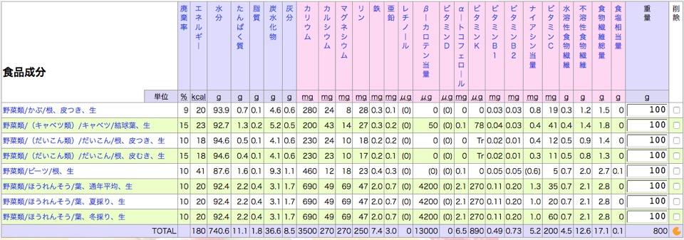 f:id:yachikusakusaki:20170711001413j:plain