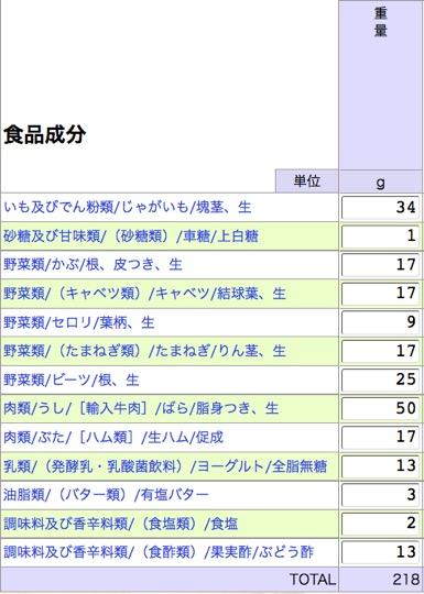 f:id:yachikusakusaki:20170711005348j:plain