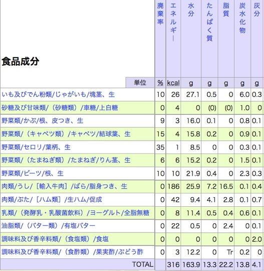 f:id:yachikusakusaki:20170711005825j:plain