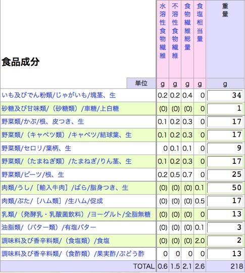 f:id:yachikusakusaki:20170711010657j:plain