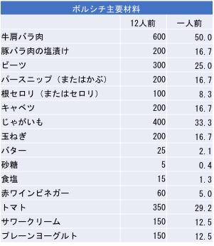 f:id:yachikusakusaki:20170711014738j:plain