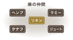 f:id:yachikusakusaki:20170731002724j:plain