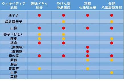 f:id:yachikusakusaki:20170731114941j:plain