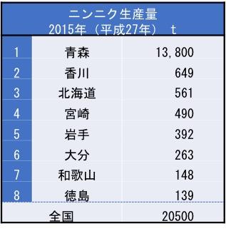 f:id:yachikusakusaki:20170803005914j:plain