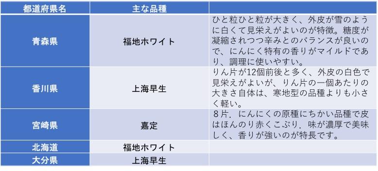 f:id:yachikusakusaki:20170803012838j:plain