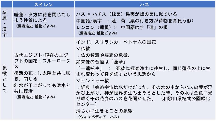 f:id:yachikusakusaki:20170808010319j:plain