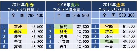 f:id:yachikusakusaki:20170811222133j:plain