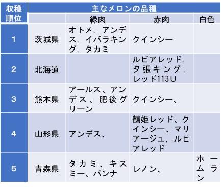 f:id:yachikusakusaki:20170823010354j:plain
